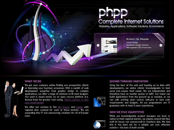 PHPP INTERNET SOLUTIONS Software Developers